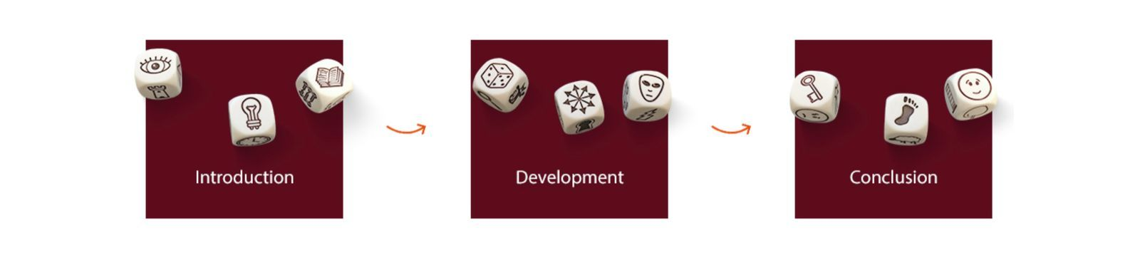 An example of what the dice look like and how to use them.